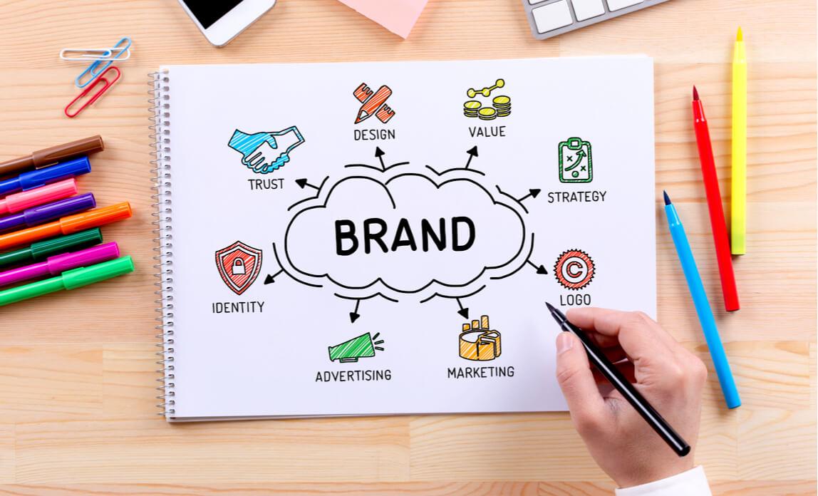 برند سازی(Branding)یک تلاش برای محبوبیت کسب و کار که به فعالیت شما معنا میبخشد.